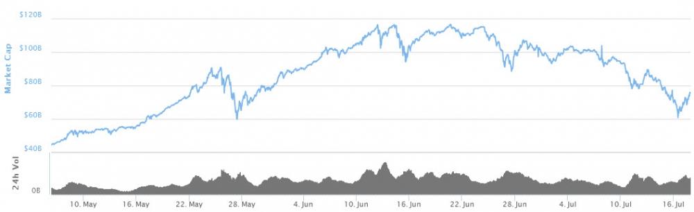 капитализация криптовалют_2