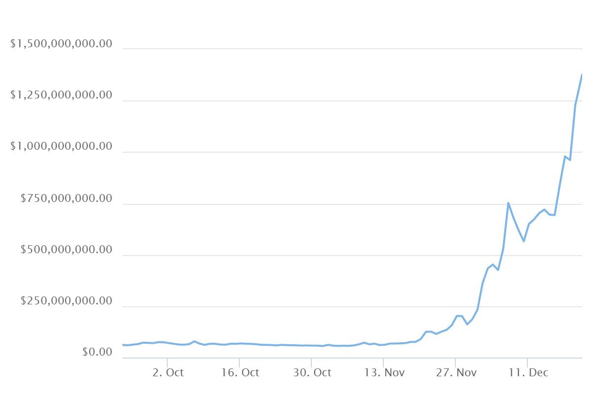nxt криптовалюта график