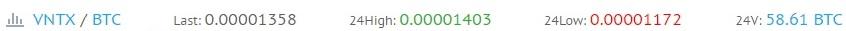 vntx криптовалюта курс